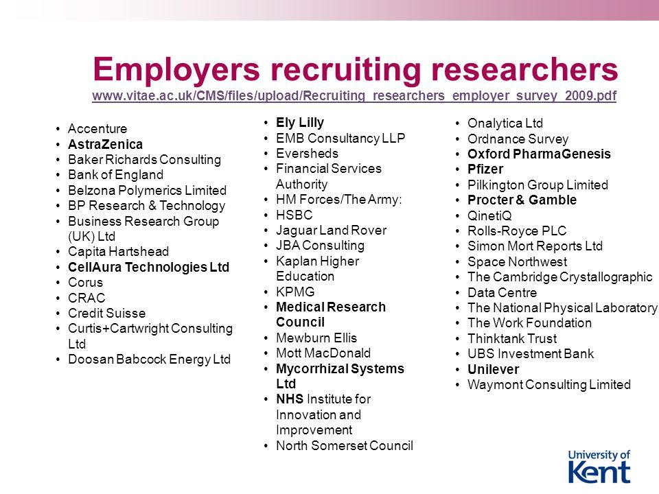 Employers recruiting researchers www.vitae.ac.uk/CMS/files/upload/Recruiting_researchers_employer_survey_2009.pdf www.vitae.ac.uk/CMS/files/upload/Rec