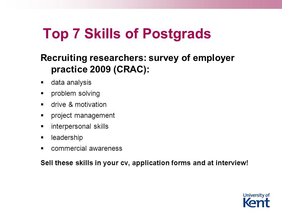 Top 7 Skills of Postgrads Recruiting researchers: survey of employer practice 2009 (CRAC):  data analysis  problem solving  drive & motivation  pr
