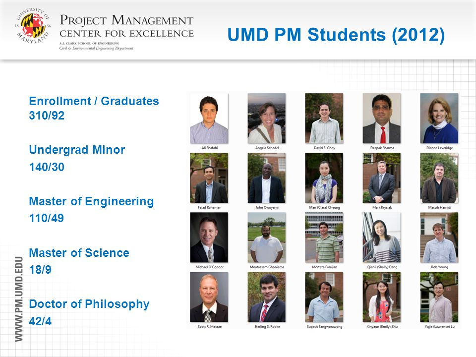 UMD PM Students (2012) Enrollment / Graduates 310/92 Undergrad Minor 140/30 Master of Engineering 110/49 Master of Science 18/9 Doctor of Philosophy 42/4