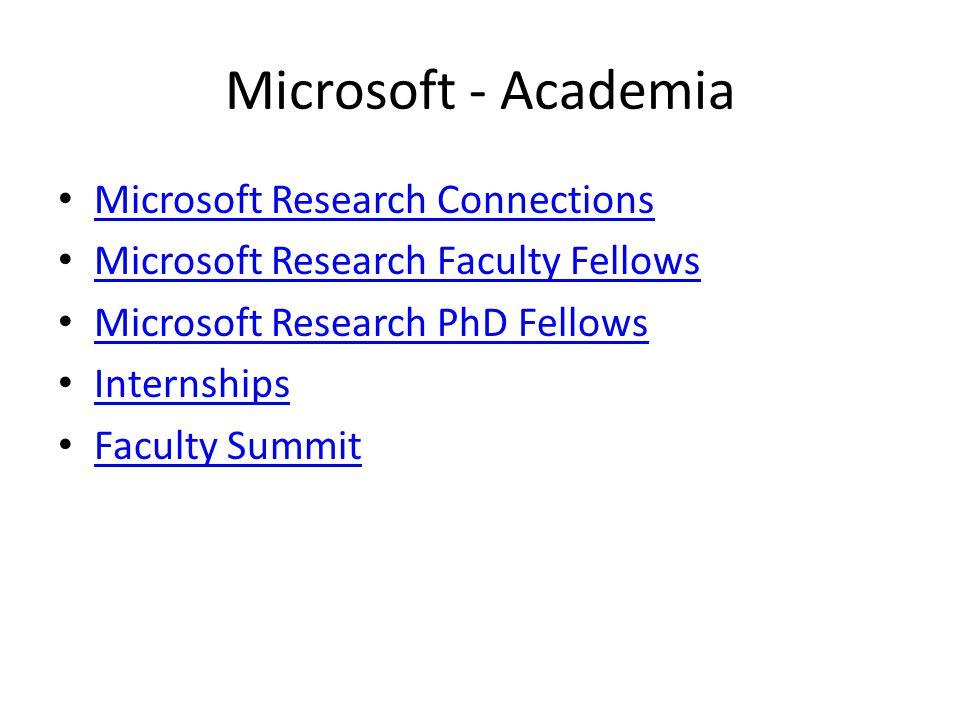 Microsoft - Academia Microsoft Research Connections Microsoft Research Faculty Fellows Microsoft Research PhD Fellows Internships Faculty Summit