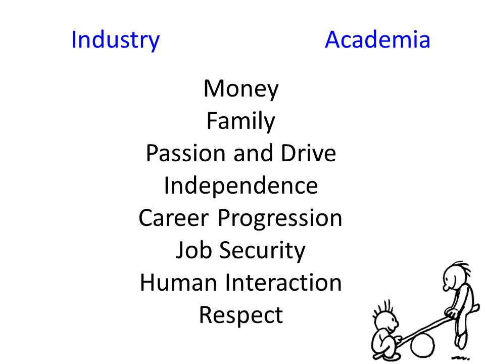 IndustryAcademia Money Family Passion and Drive Independence Career Progression Job Security Human Interaction Respect