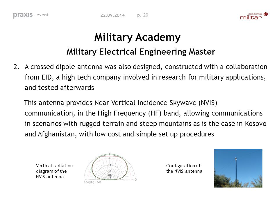 p. 20 22.09.2014 Military Academy Military Electrical Engineering Master 2.A crossed dipole antenna was also designed, constructed with a collaboratio