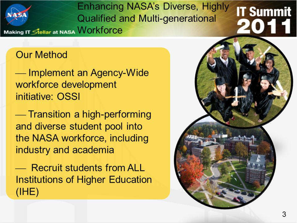 Enhancing NASA's Diverse, Highly Qualified and Multi-generational Workforce 3 Our Method  Implement an Agency-Wide workforce development initiative: OSSI  Transition a high-performing and diverse student pool into the NASA workforce, including industry and academia  Recruit students from ALL Institutions of Higher Education (IHE)