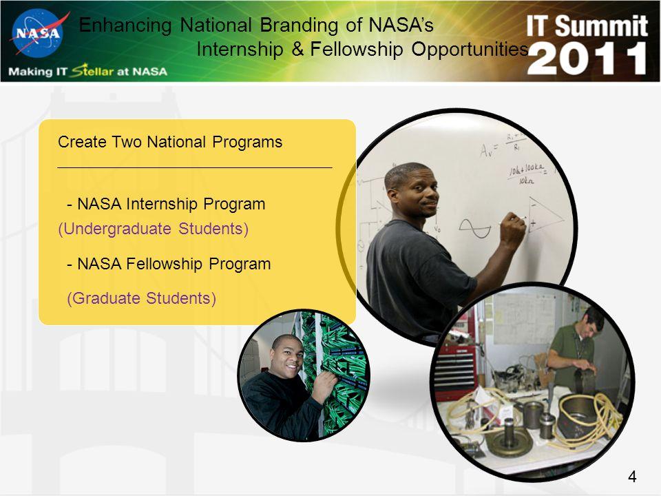 4 Enhancing National Branding of NASA's Internship & Fellowship Opportunities Create Two National Programs - NASA Internship Program (Undergraduate St