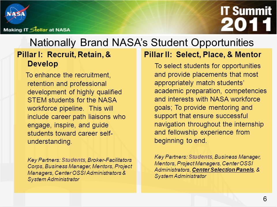 Nationally Brand NASA's Student Opportunities Pillar I: Recruit, Retain, & Develop To enhance the recruitment, retention and professional development