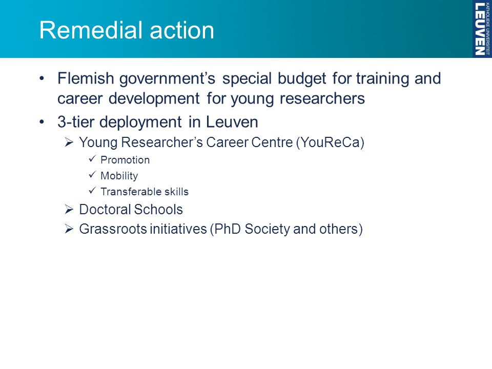 Remedial action Flemish government's special budget for training and career development for young researchers 3-tier deployment in Leuven  Young Rese