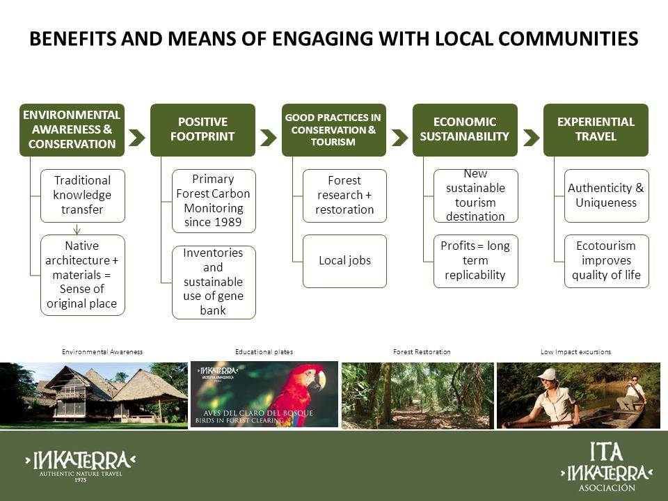 BENEFITS AND MEANS OF ENGAGING WITH LOCAL COMMUNITIES ENVIRONMENTAL AWARENESS & CONSERVATION Traditional knowledge transfer Native architecture + materials = Sense of original place POSITIVE FOOTPRINT Primary Forest Carbon Monitoring since 1989 Inventories and sustainable use of gene bank GOOD PRACTICES IN CONSERVATION & TOURISM Forest research + restoration Local jobs ECONOMIC SUSTAINABILITY New sustainable tourism destination Profits = long term replicability EXPERIENTIAL TRAVEL Authenticity & Uniqueness Ecotourism improves quality of life Forest RestorationLow Impact excursionsEnvironmental AwarenessEducational plates 9