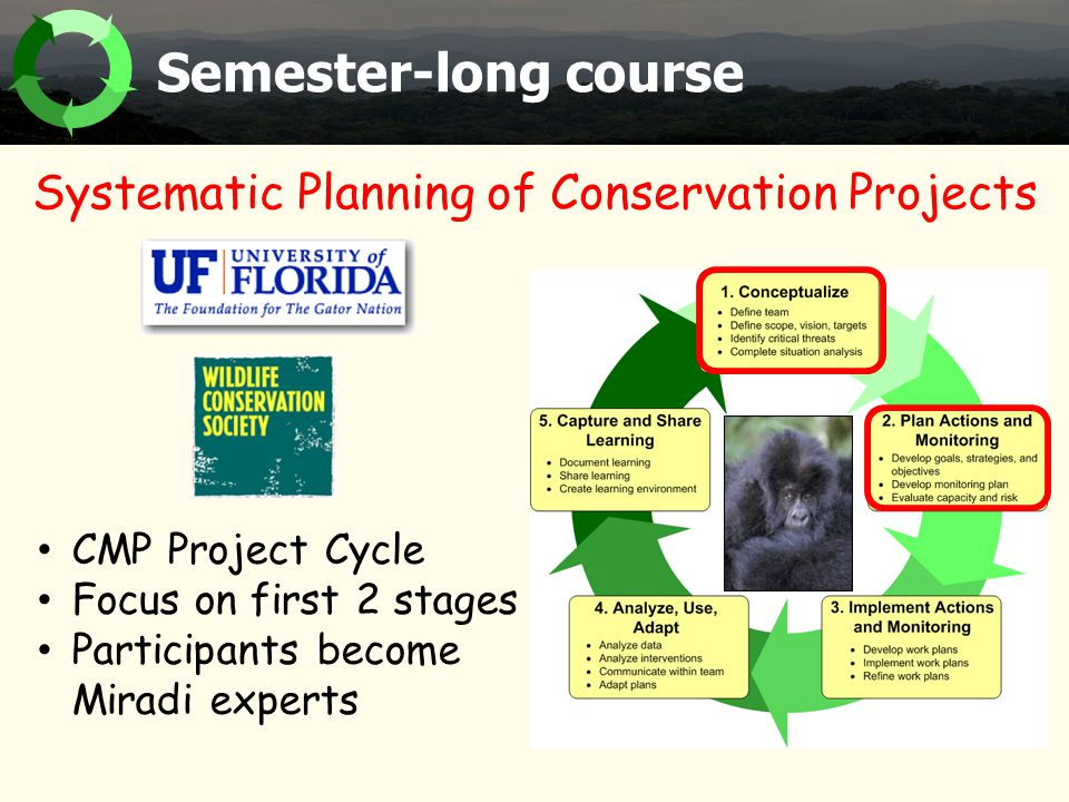 Semester-long course CMP Project Cycle Focus on first 2 stages Participants become Miradi experts Systematic Planning of Conservation Projects