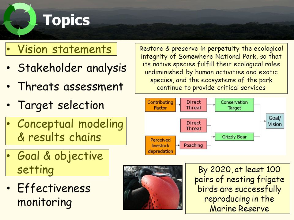 Topics Vision statements Stakeholder analysis Threats assessment Target selection Conceptual modeling & results chains Goal & objective setting Effectiveness monitoring Restore & preserve in perpetuity the ecological integrity of Somewhere National Park, so that its native species fulfill their ecological roles undiminished by human activities and exotic species, and the ecosystems of the park continue to provide critical services By 2020, at least 100 pairs of nesting frigate birds are successfully reproducing in the Marine Reserve