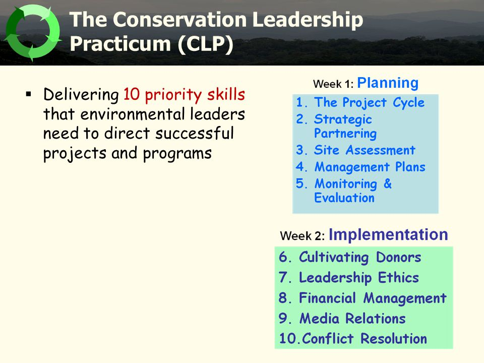 The Conservation Leadership Practicum (CLP)  Delivering 10 priority skills that environmental leaders need to direct successful projects and programs