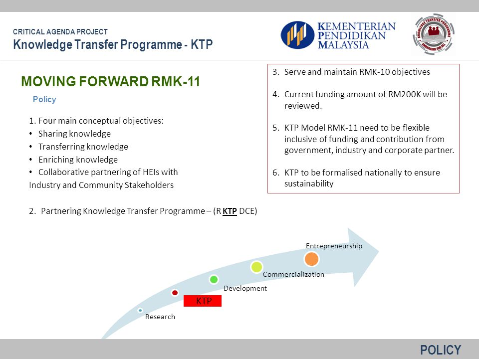 MOVING FORWARD RMK-11 21 1.Four main conceptual objectives: Sharing knowledge Transferring knowledge Enriching knowledge Collaborative partnering of HEIs with Industry and Community Stakeholders 2.Partnering Knowledge Transfer Programme – (R KTP DCE) Researc h KTP Development Commercialization Entrepreneurship 3.Serve and maintain RMK-10 objectives 4.Current funding amount of RM200K will be reviewed.