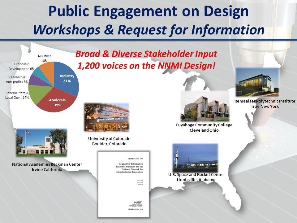 Public Engagement on Design Workshops & Request for Information Rensselaer Polytechnic Institute Troy New York Cuyahoga Community College Cleveland Oh