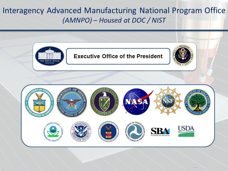 Agenda NNMI Basis U.S.