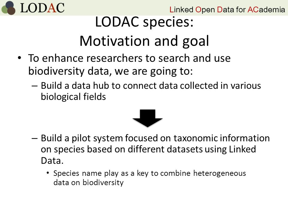 Linked Open Data for ACademia LODAC species: Motivation and goal To enhance researchers to search and use biodiversity data, we are going to: – Build a data hub to connect data collected in various biological fields – Build a pilot system focused on taxonomic information on species based on different datasets using Linked Data.