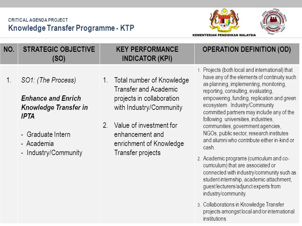 CRITICAL AGENDA PROJECT Knowledge Transfer Programme - KTP NO.STRATEGIC OBJECTIVE (SO) KEY PERFORMANCE INDICATOR (KPI) OPERATION DEFINITION (OD) 1.