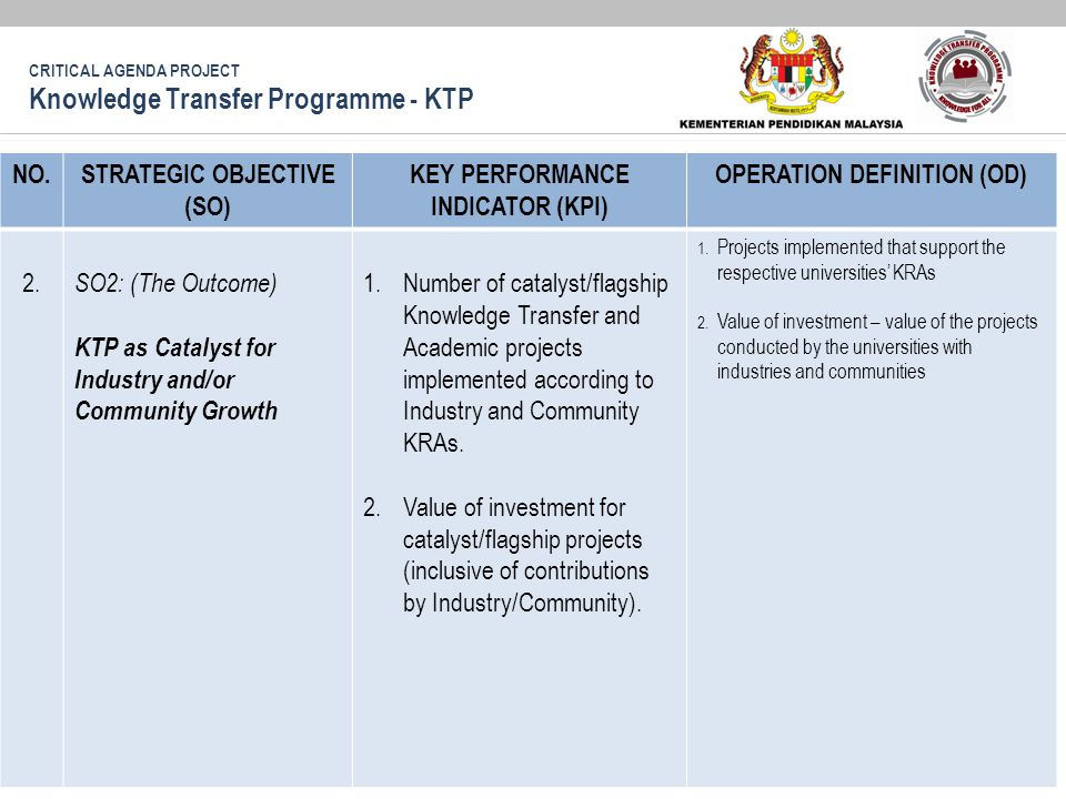 CRITICAL AGENDA PROJECT Knowledge Transfer Programme - KTP NO.STRATEGIC OBJECTIVE (SO) KEY PERFORMANCE INDICATOR (KPI) OPERATION DEFINITION (OD) 2.