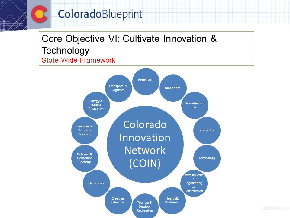 Colorado Innovation Network (COIN) Aerospace Bioscience Manufacturi ng InformationTechnology Infrastructur e Engineering & Construction Health & Welln