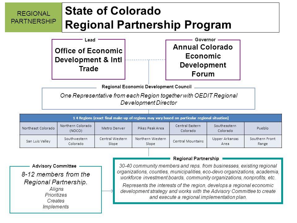 Office of Economic Development & Intl Trade Lead Annual Colorado Economic Development Forum Governor State of Colorado Regional Partnership Program RE