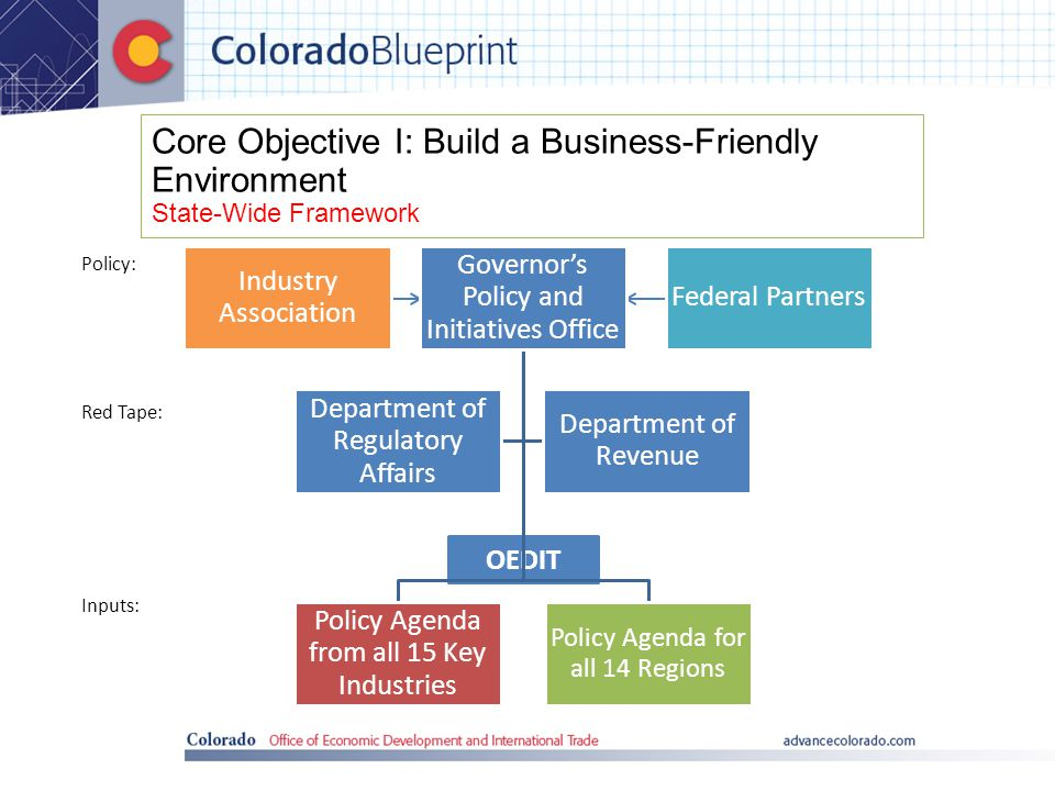 OEDIT Federal Partners Governor's Policy and Initiatives Office Policy Agenda from all 15 Key Industries Policy Agenda for all 14 Regions Department o