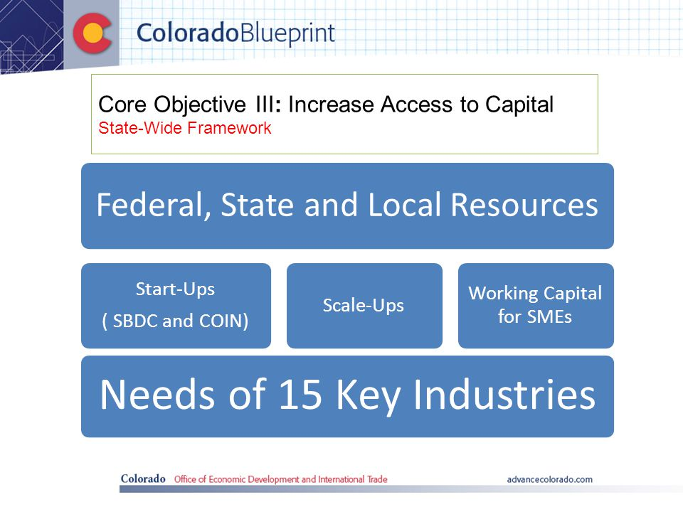 State Brand (OEDIT) Local Agency Global Agency Individual Marketing & Communications Plans for Each Key Industry and Regional Partnerships 15 Key Industry Working Group Meetings 14 Regional Partnerships Meetings Core Objective IV: Creating and Marketing Stronger Colorado Brand State-Wide Framework