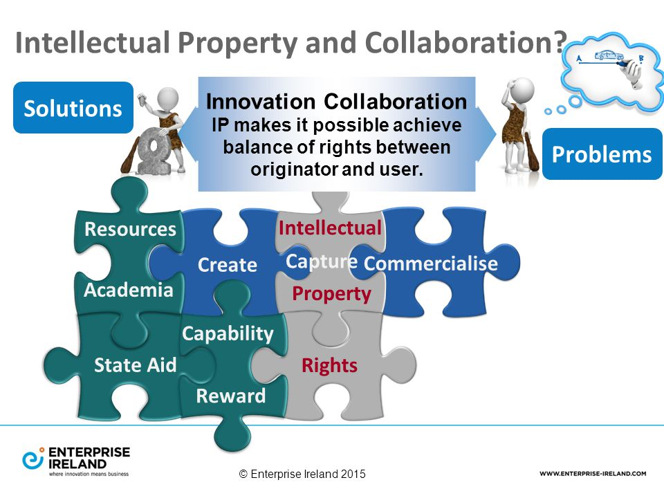 © Enterprise Ireland 2013 - 2014 © Enterprise Ireland 2015 Commercialise Create Intellectual Property and Collaboration? Solutions Problems Rights Int
