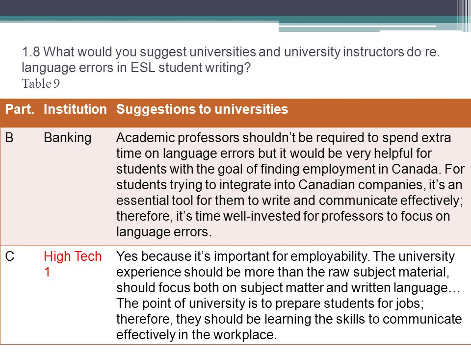 1.8 What would you suggest universities and university instructors do re.