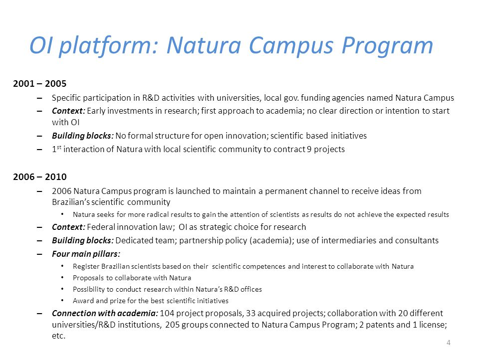 OI platform: Natura Campus Program 2001 – 2005 – Specific participation in R&D activities with universities, local gov. funding agencies named Natura