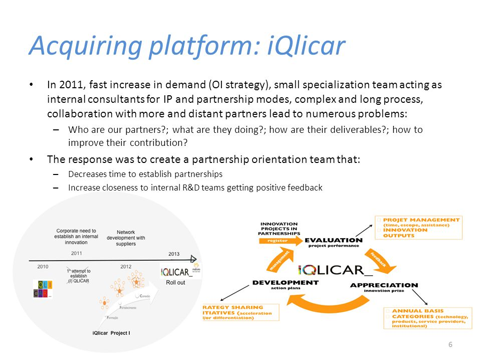 Acquiring platform: iQlicar In 2011, fast increase in demand (OI strategy), small specialization team acting as internal consultants for IP and partne