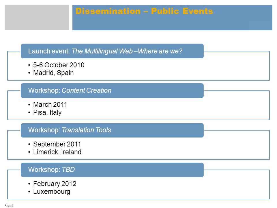 Page 5 Dissemination – Public Events 5-6 October 2010 Madrid, Spain Launch event: The Multilingual Web –Where are we.