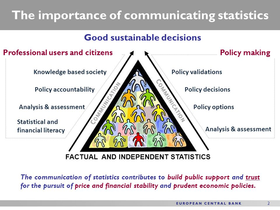 13  communication function needs to be significantly prioritised based on a statistics communication strategy  build a communication point of interaction to statistics databases  national statistics and international statistics have same interest of communicating statistics  significant statistics knowledge, know-how is available and regular production and structured statistics infrastructures  embrace the existing opportunities – significant market enhancements - less technical and less costly now  open source and common contribution  the last missing kilometer STC taking action - Join efforts The last missing kilometer
