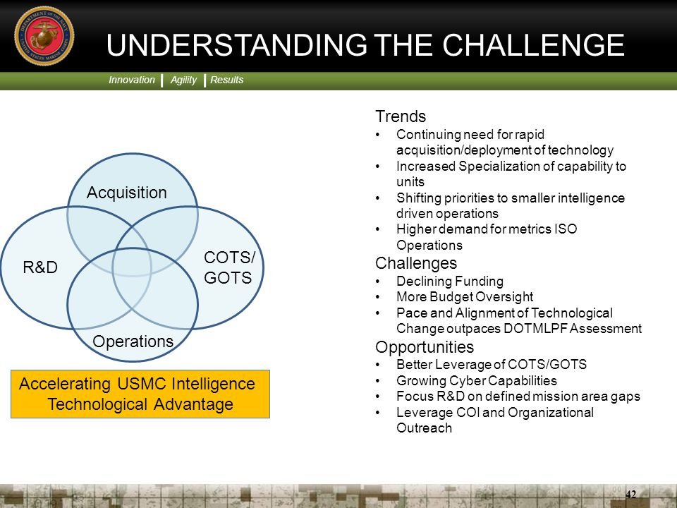 Innovation Agility Results 42 UNDERSTANDING THE CHALLENGE Acquisition COTS/ GOTS Operations R&D Accelerating USMC Intelligence Technological Advantage