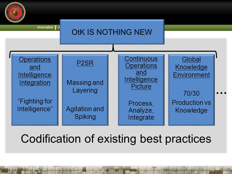 """Innovation Agility Results OtK IS NOTHING NEW Codification of existing best practices Operations and Intelligence Integration """"Fighting for Intelligen"""