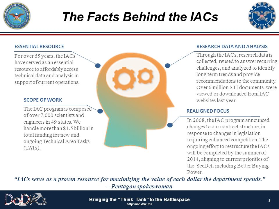 """Bringing the """"Think Tank"""" to the Battlespace http://iac.dtic.mil The Facts Behind the IACs ESSENTIAL RESOURCE For over 65 years, the IACs have served"""