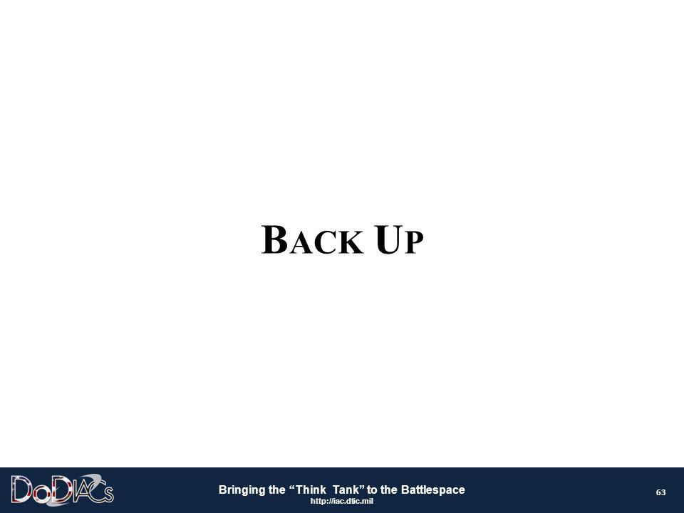 "Bringing the ""Think Tank"" to the Battlespace http://iac.dtic.mil B ACK U P 63"