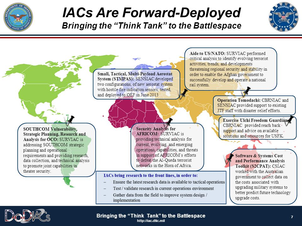 """Bringing the """"Think Tank"""" to the Battlespace http://iac.dtic.mil IACs Are Forward-Deployed Bringing the """"Think Tank"""" to the Battlespace Small, Tactica"""