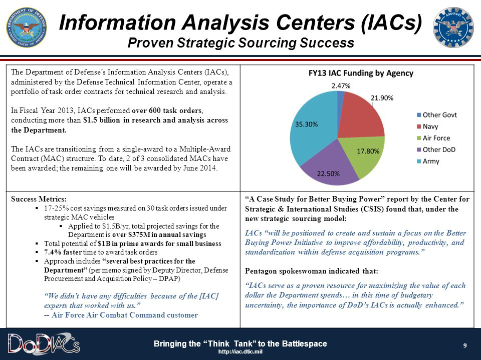"""Bringing the """"Think Tank"""" to the Battlespace http://iac.dtic.mil Information Analysis Centers (IACs) Proven Strategic Sourcing Success Bringing the """"T"""