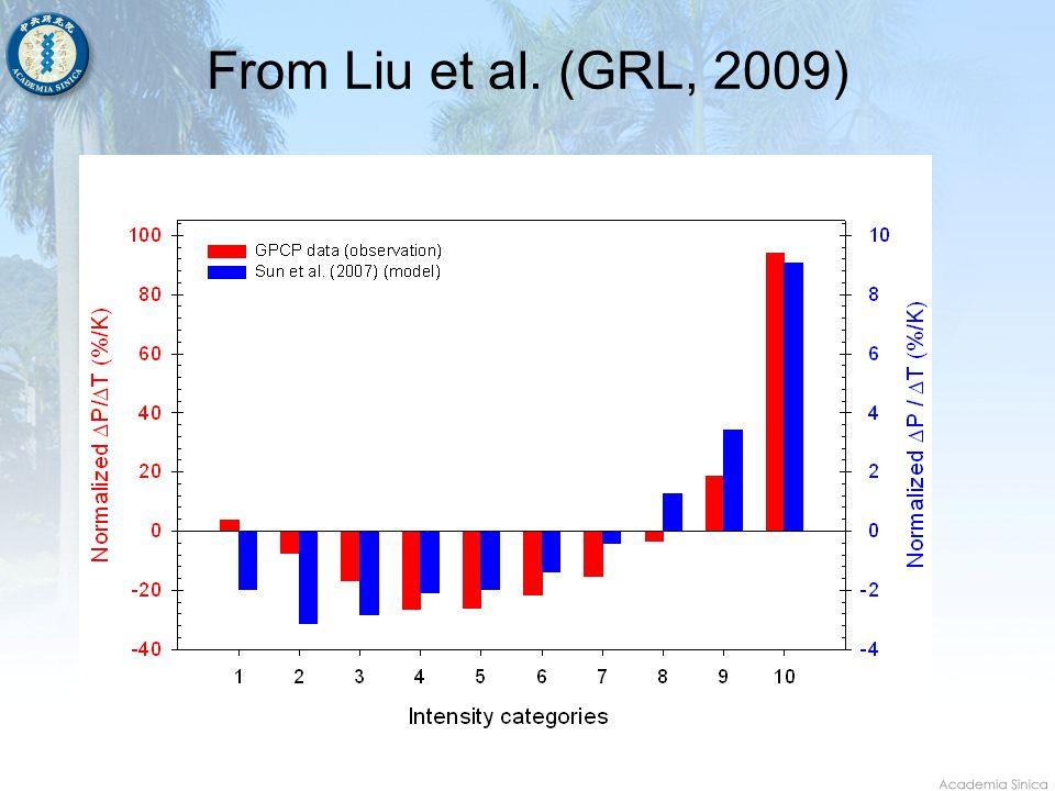 From Liu et al. (GRL, 2009)