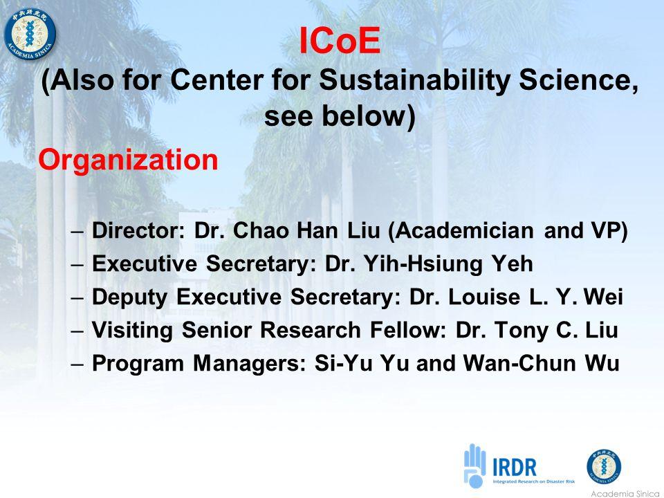 Organization –Director: Dr. Chao Han Liu (Academician and VP) –Executive Secretary: Dr.
