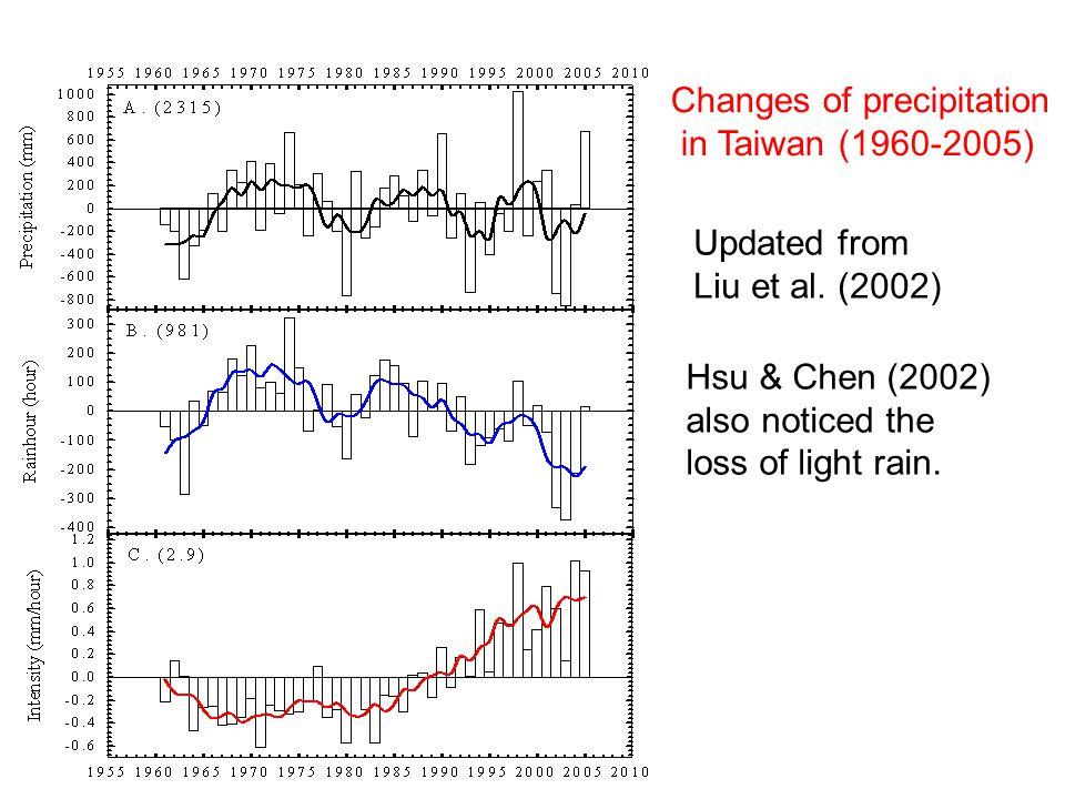 Updated from Liu et al. (2002) Hsu & Chen (2002) also noticed the loss of light rain.