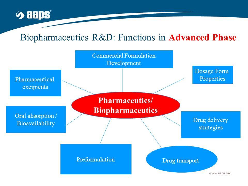 Pharmaceutics/ Biopharmaceutics Commercial Formulation Development Pharmaceutical excipients Oral absorption / Bioavailability Dosage Form Properties Drug delivery strategies Preformulation Drug transport Biopharmaceutics R&D: Functions in Advanced Phase