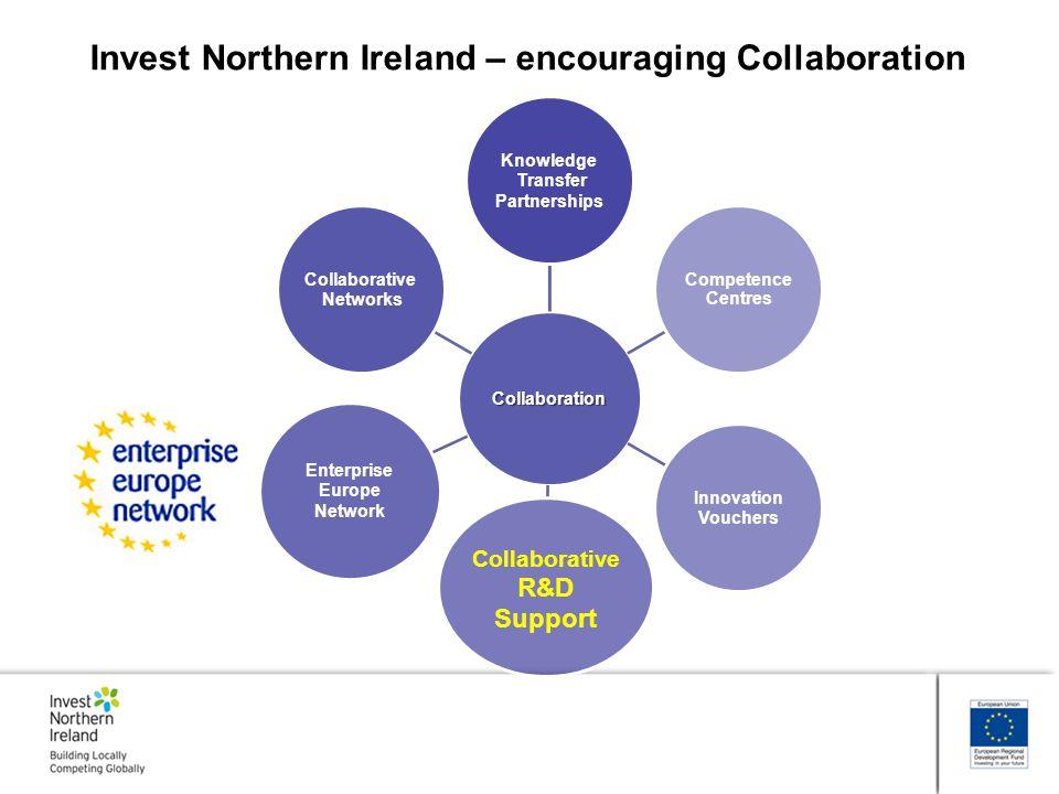 Non-EU R&D Funding Programmes R&D Funding Programmes EU R&D Funding Programmes