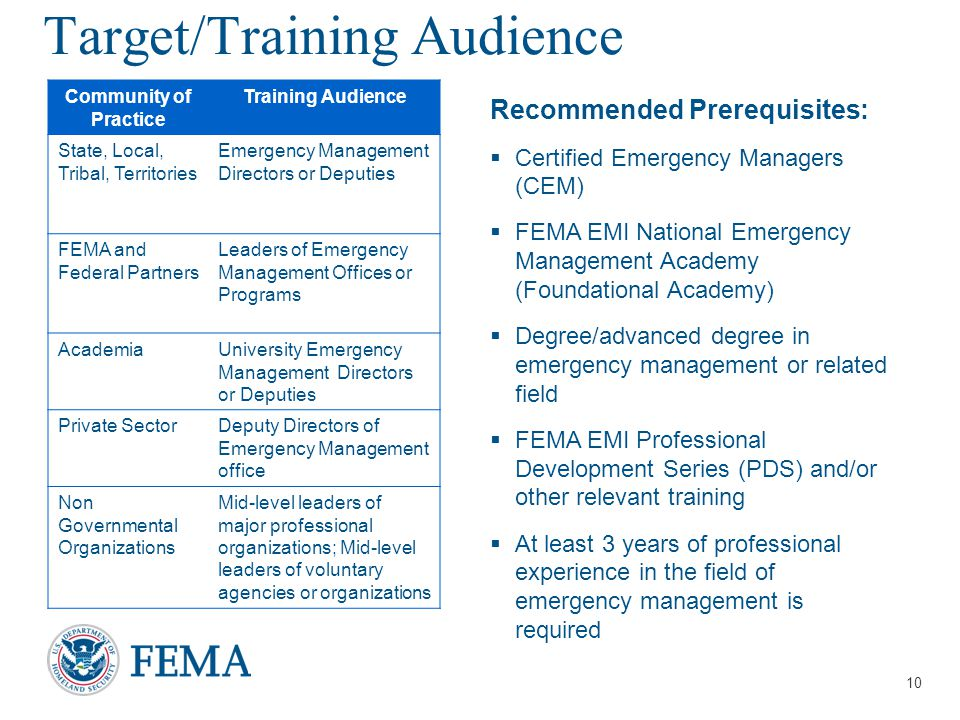 Presenter's Name/Title April 29, 2014 Target/Training Audience Community of Practice Training Audience State, Local, Tribal, Territories Emergency Management Directors or Deputies FEMA and Federal Partners Leaders of Emergency Management Offices or Programs AcademiaUniversity Emergency Management Directors or Deputies Private SectorDeputy Directors of Emergency Management office Non Governmental Organizations Mid-level leaders of major professional organizations; Mid-level leaders of voluntary agencies or organizations 10 Recommended Prerequisites:  Certified Emergency Managers (CEM)  FEMA EMI National Emergency Management Academy (Foundational Academy)  Degree/advanced degree in emergency management or related field  FEMA EMI Professional Development Series (PDS) and/or other relevant training  At least 3 years of professional experience in the field of emergency management is required