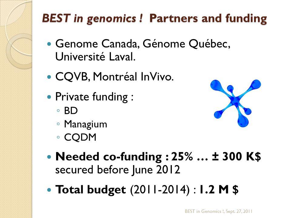 Genome Canada, Génome Québec, Université Laval. CQVB, Montréal InVivo. Private funding : ◦ BD ◦ Managium ◦ CQDM Needed co-funding : 25% … ± 300 K$ sec