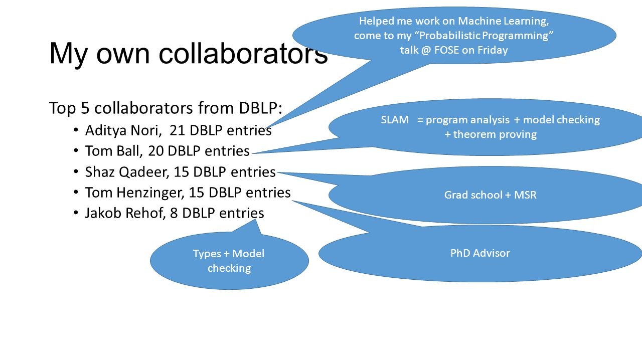 My own collaborators Top 5 collaborators from DBLP: Aditya Nori, 21 DBLP entries Tom Ball, 20 DBLP entries Shaz Qadeer, 15 DBLP entries Tom Henzinger, 15 DBLP entries Jakob Rehof, 8 DBLP entries Helped me work on Machine Learning, come to my Probabilistic Programming talk @ FOSE on Friday SLAM = program analysis + model checking + theorem proving Grad school + MSR PhD Advisor Types + Model checking