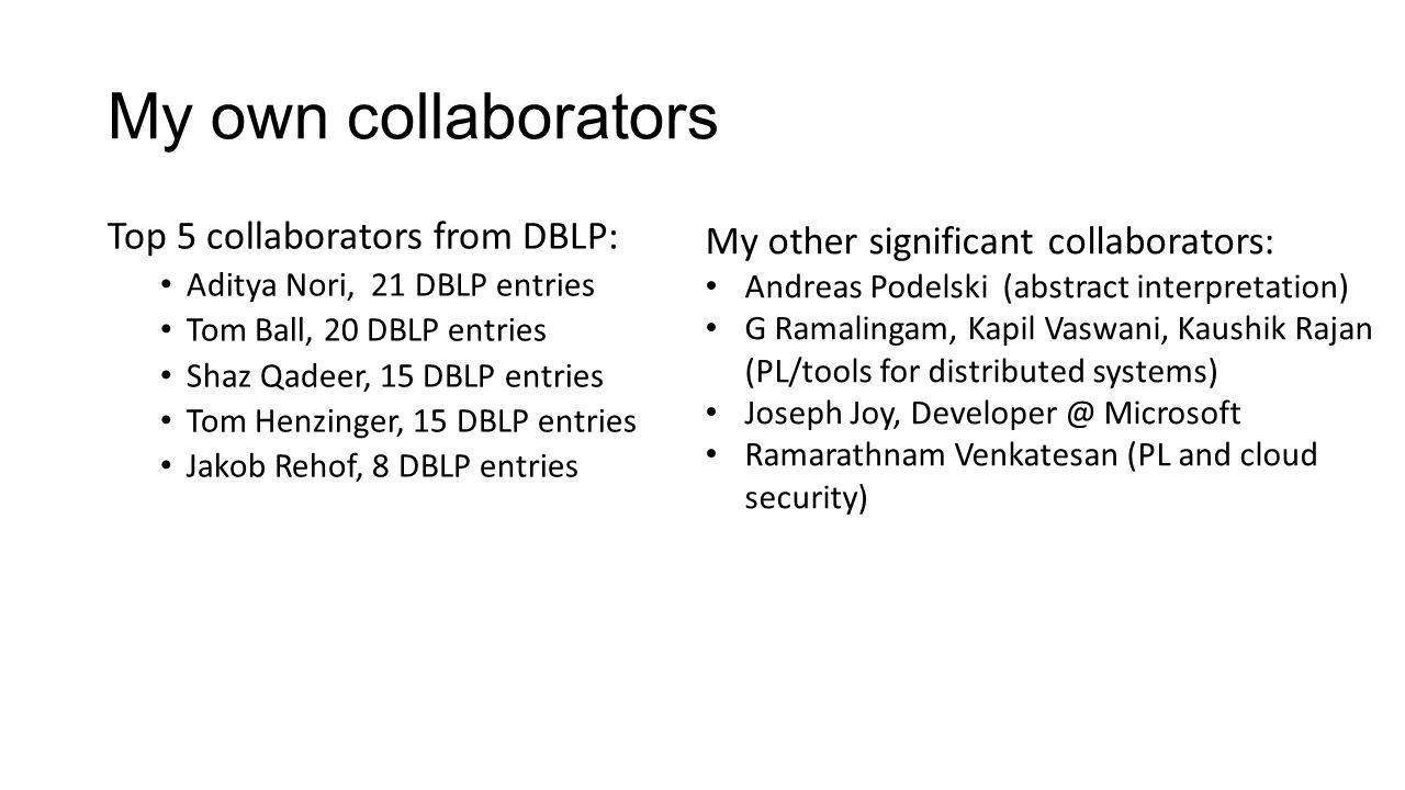 My own collaborators Top 5 collaborators from DBLP: Aditya Nori, 21 DBLP entries Tom Ball, 20 DBLP entries Shaz Qadeer, 15 DBLP entries Tom Henzinger, 15 DBLP entries Jakob Rehof, 8 DBLP entries My other significant collaborators: Andreas Podelski (abstract interpretation) G Ramalingam, Kapil Vaswani, Kaushik Rajan (PL/tools for distributed systems) Joseph Joy, Developer @ Microsoft Ramarathnam Venkatesan (PL and cloud security)