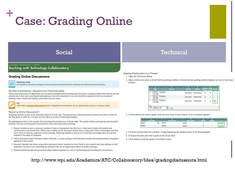 + Case: Grading Online SocialTechnical http://www.wpi.edu/Academics/ATC/Collaboratory/Idea/gradingdiscussions.html