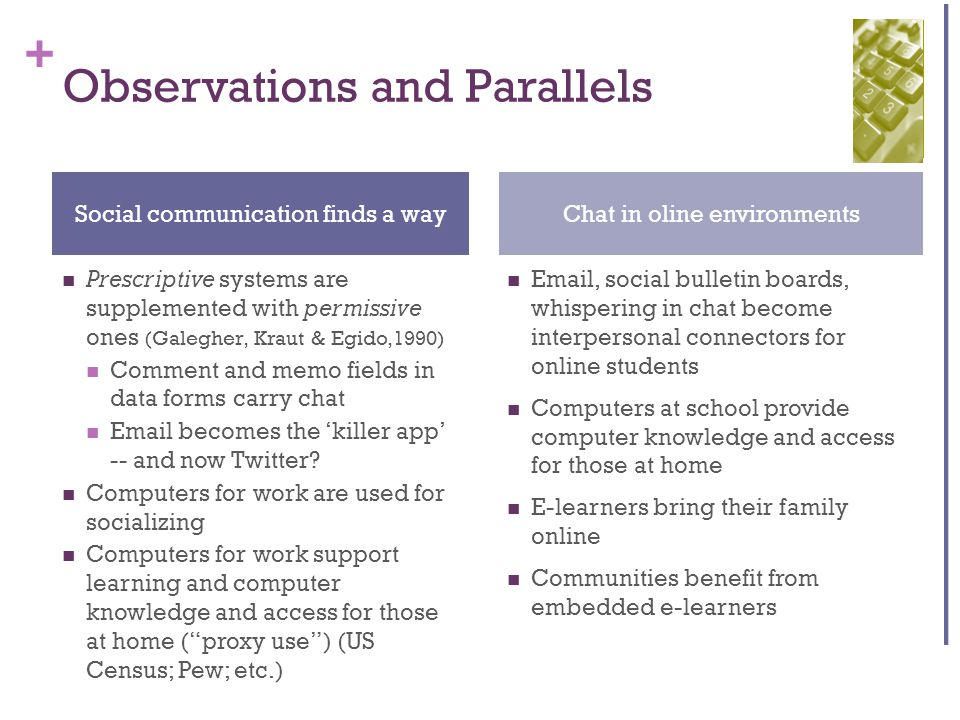 + Observations and Parallels Prescriptive systems are supplemented with permissive ones (Galegher, Kraut & Egido,1990) Comment and memo fields in data forms carry chat Email becomes the 'killer app' -- and now Twitter.