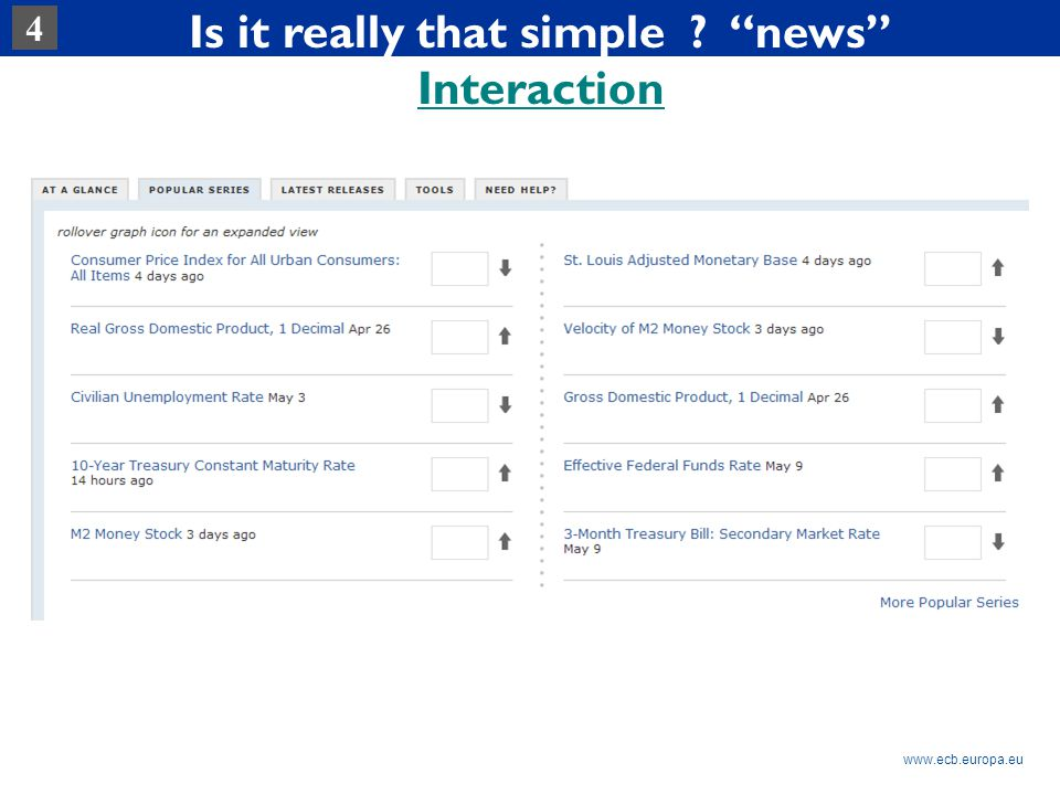 Rubric www.ecb.europa.eu Is it really that simple news Interaction 4