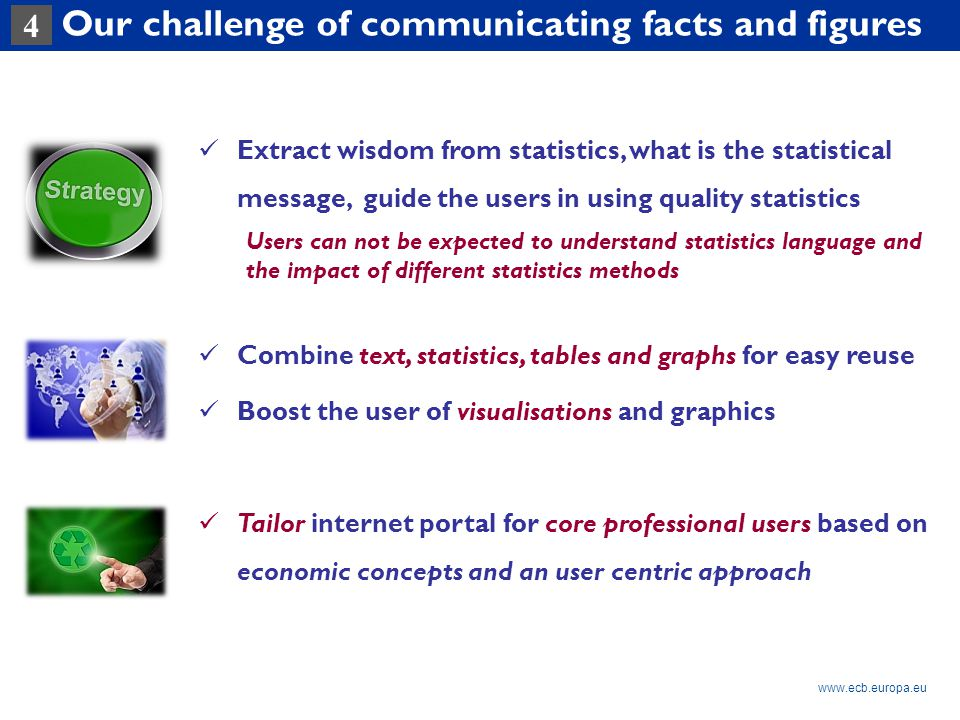 Rubric www.ecb.europa.eu Our challenge of communicating facts and figures 4 Extract wisdom from statistics, what is the statistical message, guide the users in using quality statistics Users can not be expected to understand statistics language and the impact of different statistics methods Combine text, statistics, tables and graphs for easy reuse Boost the user of visualisations and graphics Tailor internet portal for core professional users based on economic concepts and an user centric approach