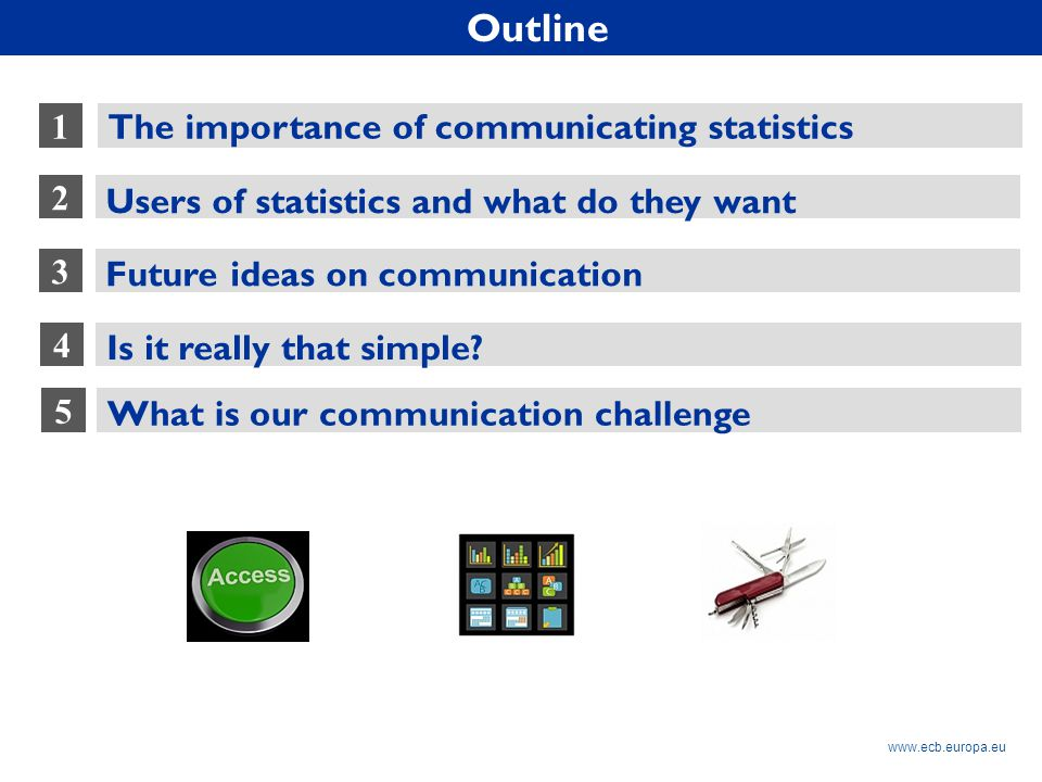 Rubric www.ecb.europa.eu 1 2 The importance of communicating statistics Users of statistics and what do they want 3 What is our communication challenge Future ideas on communication 5 4 Is it really that simple.